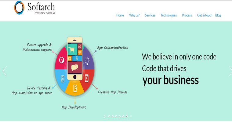Top 10 Web Design Company Norway Best Toppers
